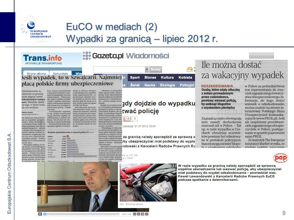 Europejskie Centrum Odszkodowań S.A. 9 EuCO w mediach (2) Wypadki za granicą – lipiec 2012 r.