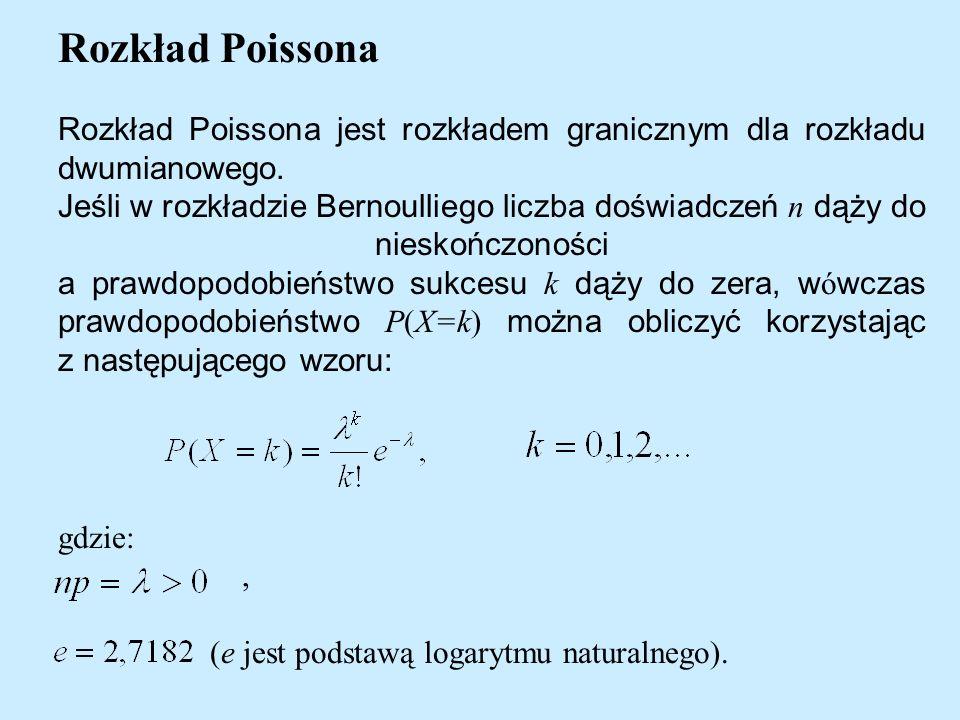 Rozkład Poissona Rozkład Poissona jest rozkładem granicznym dla rozkładu dwumianowego.