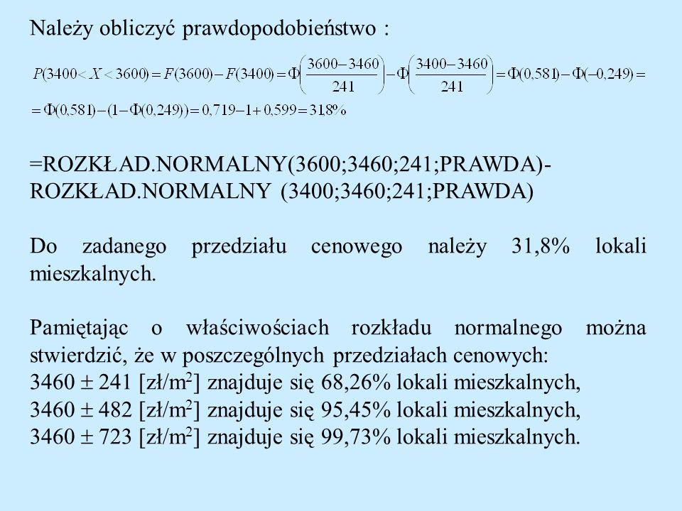 Należy obliczyć prawdopodobieństwo : =ROZKŁAD.NORMALNY(3600;3460;241;PRAWDA)- ROZKŁAD.NORMALNY (3400;3460;241;PRAWDA) Do zadanego przedziału cenowego należy 31,8% lokali mieszkalnych.