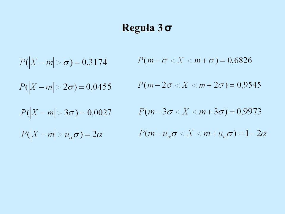 Reguła 3 σ