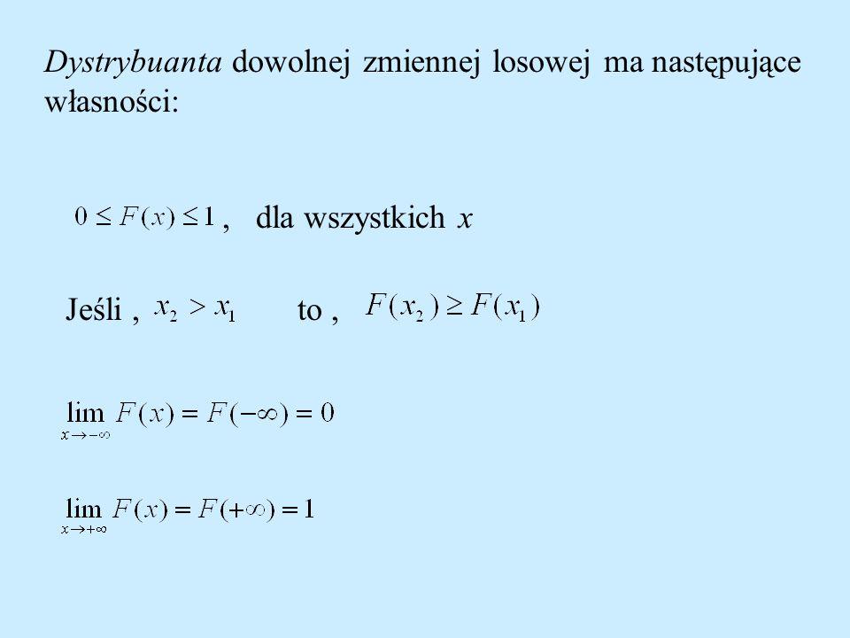ROZKŁAD DWUMIANOWY W rozkładzie dwumianowym, nazywanym również od nazwiska jego twórcy rozkładem Bernoulliego, można wyróżnić dwa zdarzenia: sukces (występujęcy z prawdopodobieństwem p) i porażkę (występujacą z prawdopodobieństwem q).