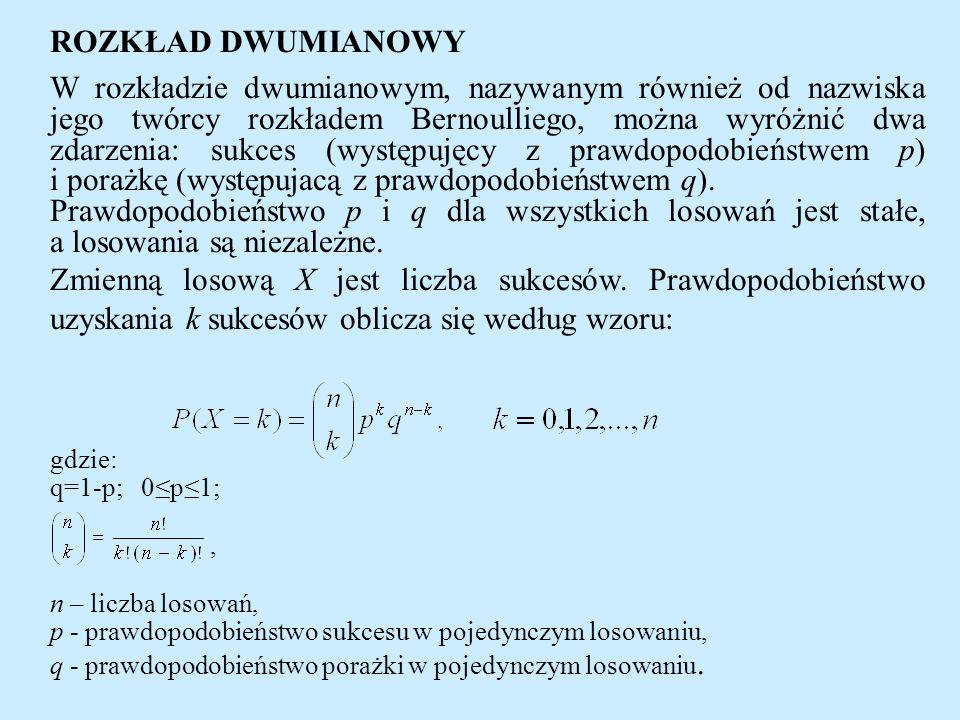 Obliczane prawdopodobieństwa są składnikami rozwinięcia dwumianu Newtona (p+q) n.
