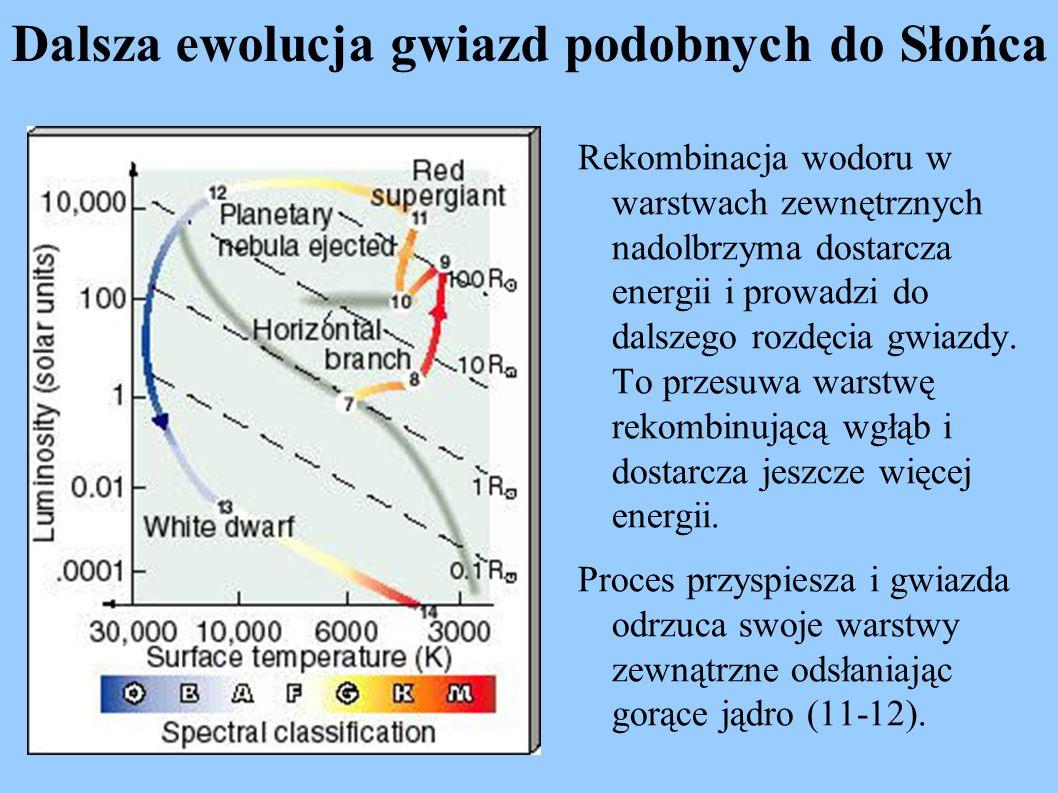Dalsza ewolucja gwiazd podobnych do Słońca Rekombinacja wodoru w warstwach zewnętrznych nadolbrzyma dostarcza energii i prowadzi do dalszego rozdęcia