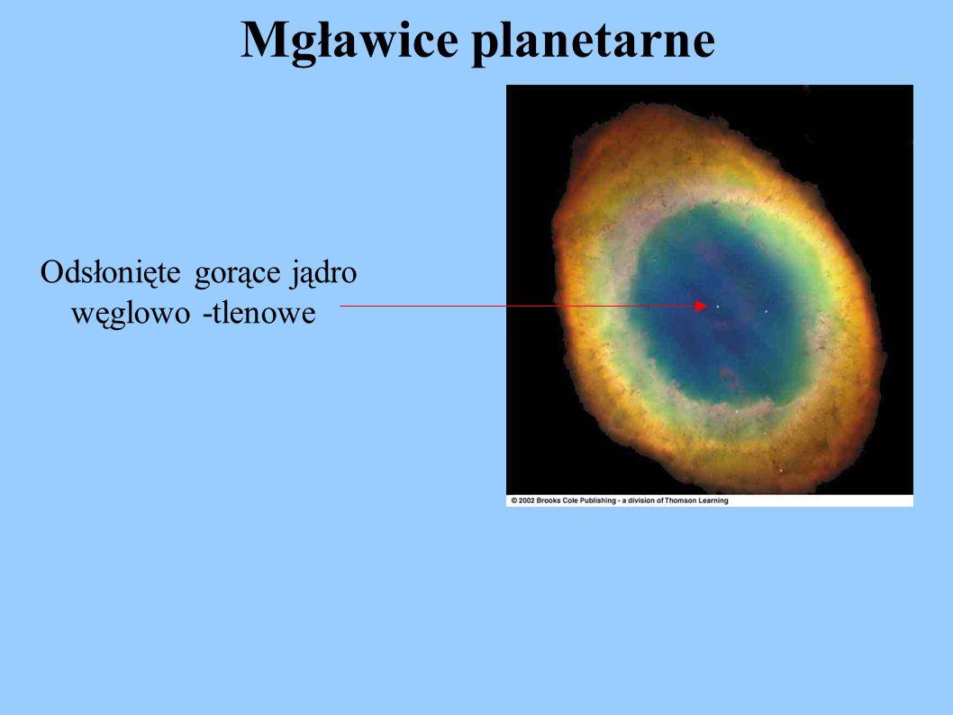 Mgławice planetarne Odsłonięte gorące jądro węglowo -tlenowe