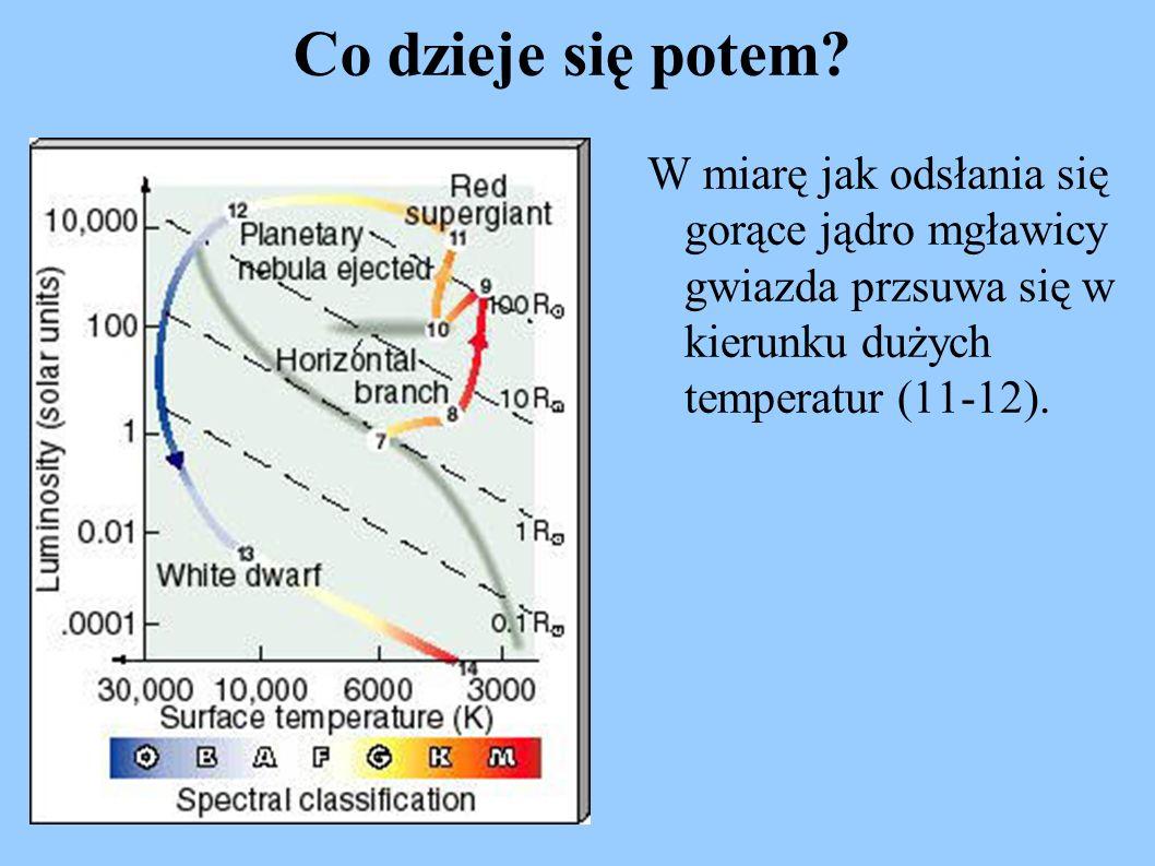Co dzieje się potem? W miarę jak odsłania się gorące jądro mgławicy gwiazda przsuwa się w kierunku dużych temperatur (11-12).