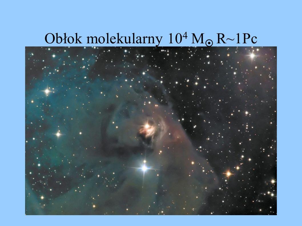 Obłok molekularny 10 4 M  R~1Pc