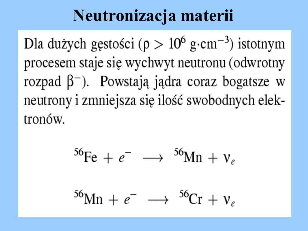 Neutronizacja materii