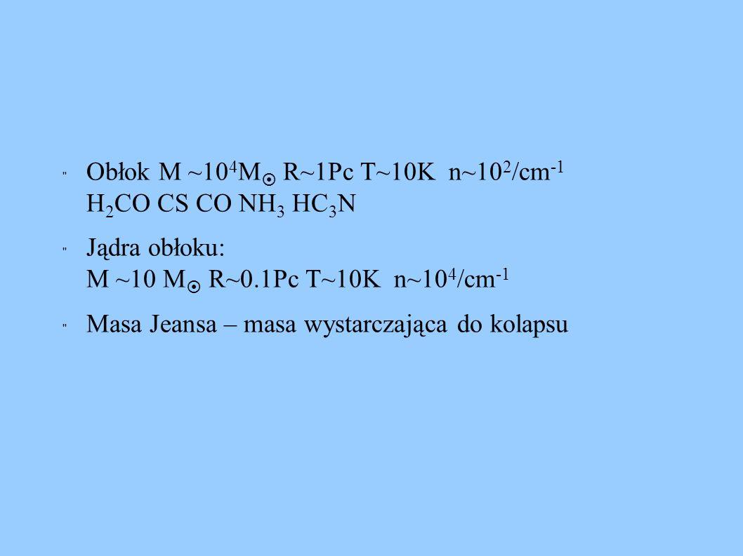 Obłok M ~10 4 M  R~1Pc T~10K n~10 2 /cm -1 H 2 CO CS CO NH 3 HC 3 N Jądra obłoku: M ~10 M  R~0.1Pc T~10K n~10 4 /cm -1 Masa Jeansa – masa wystarczająca do kolapsu