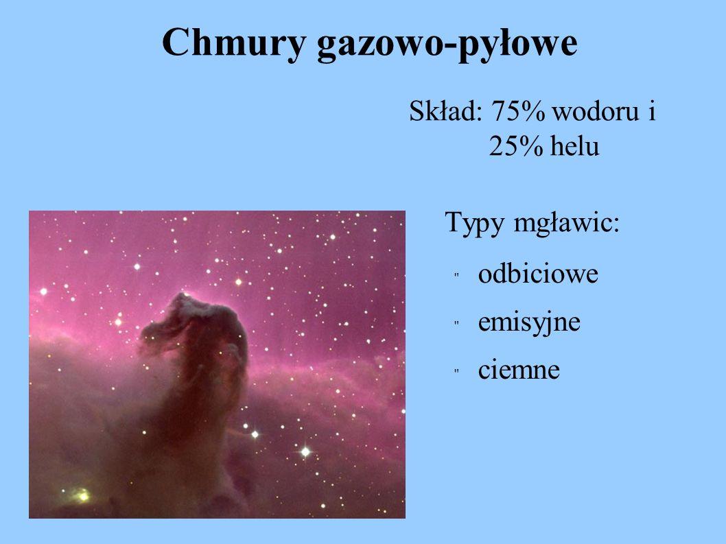 Chmury gazowo-pyłowe Skład: 75% wodoru i 25% helu Typy mgławic: