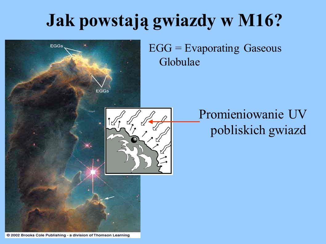Jak powstają gwiazdy w M16? EGG = Evaporating Gaseous Globulae Promieniowanie UV pobliskich gwiazd