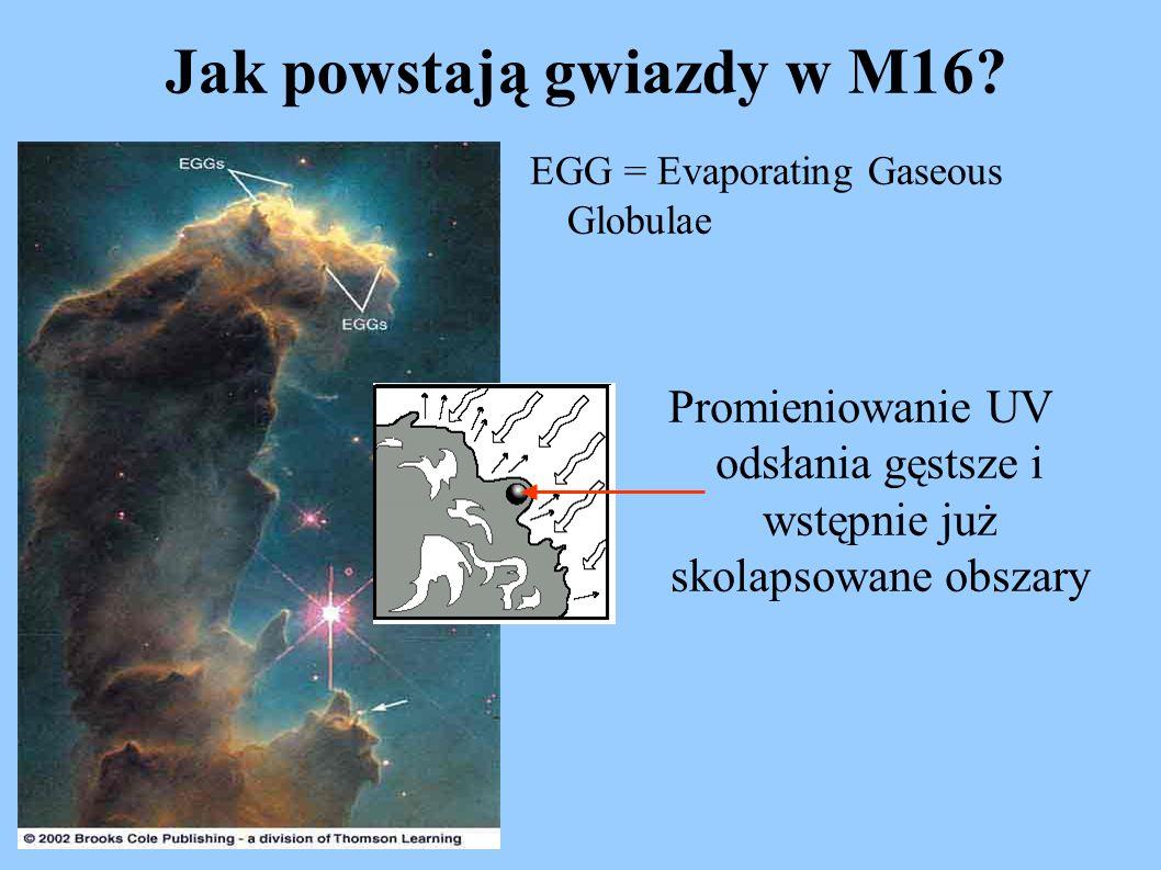 Jak powstają gwiazdy w M16? EGG = Evaporating Gaseous Globulae Promieniowanie UV odsłania gęstsze i wstępnie już skolapsowane obszary