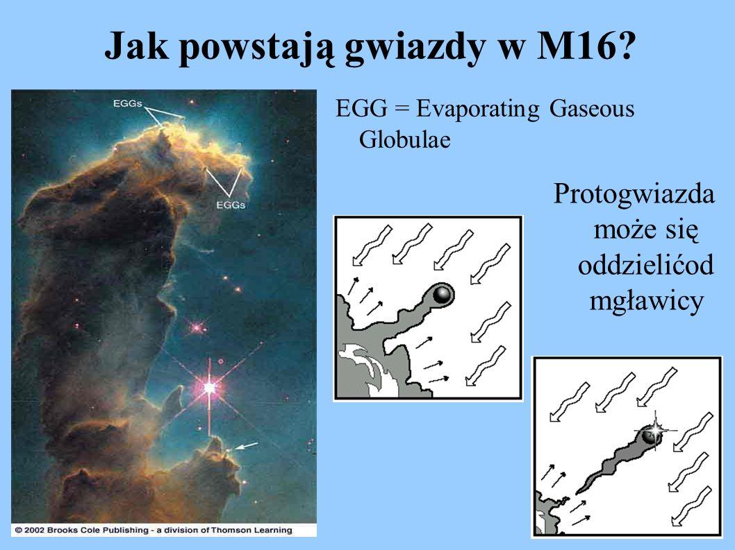 Jak powstają gwiazdy w M16? EGG = Evaporating Gaseous Globulae Protogwiazda może się oddzielićod mgławicy