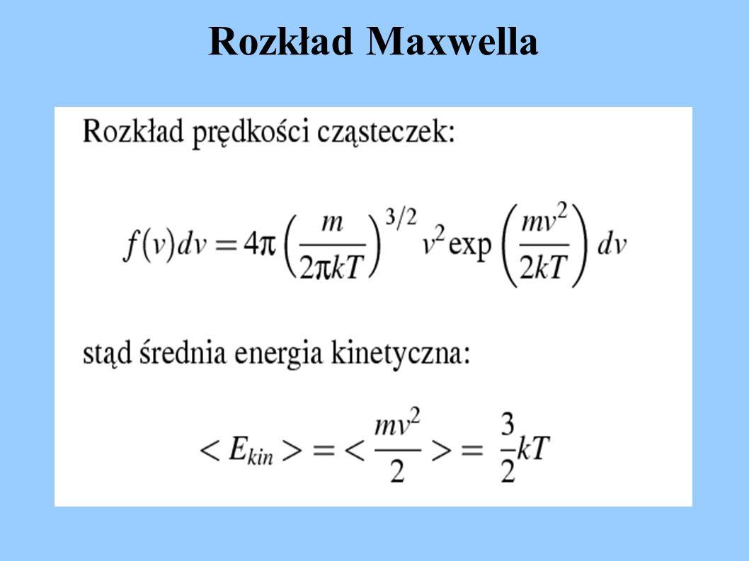 Rozkład Maxwella