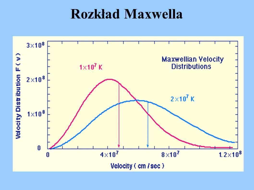 Oddziaływania silne i elektromagnetyczne P rotony odpychają się jeśli znajdują się daleko od siebie.