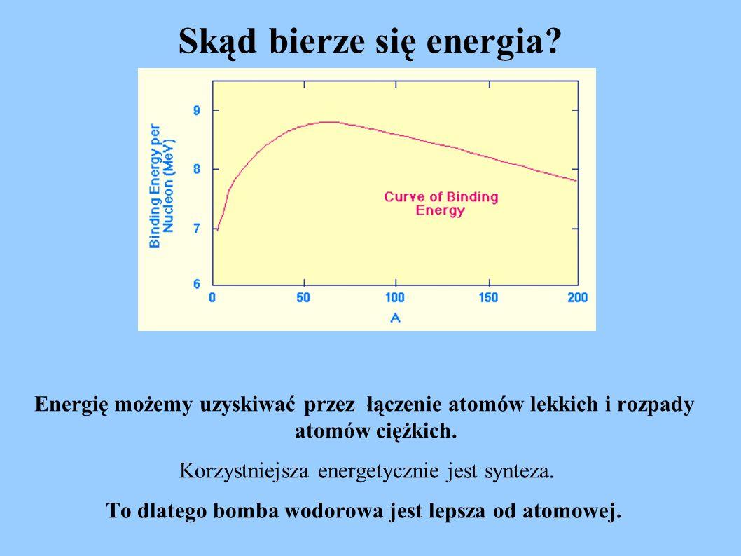 Skąd bierze się energia? Energię możemy uzyskiwać przez łączenie atomów lekkich i rozpady atomów ciężkich. Korzystniejsza energetycznie jest synteza.