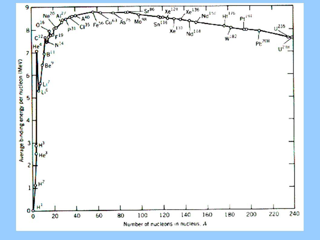 Cykl proton -proton Źródło energii gwiazd podobnych lub mniejszych od Słońca