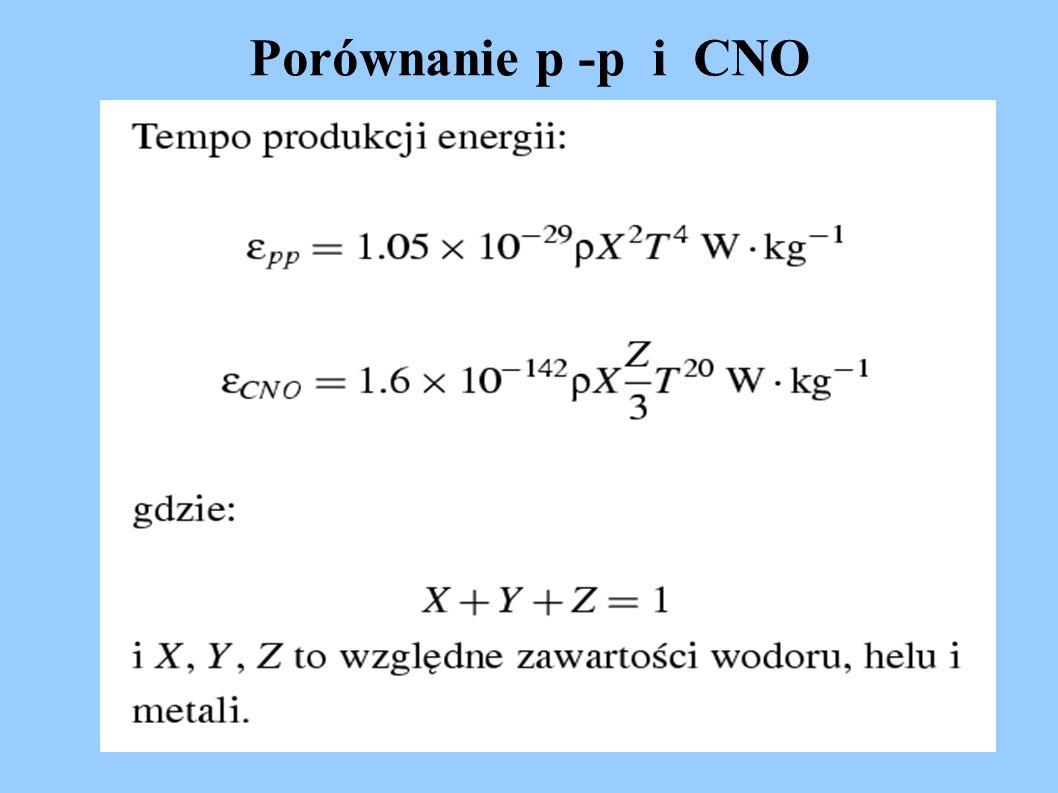 Porównanie p -p i CNO