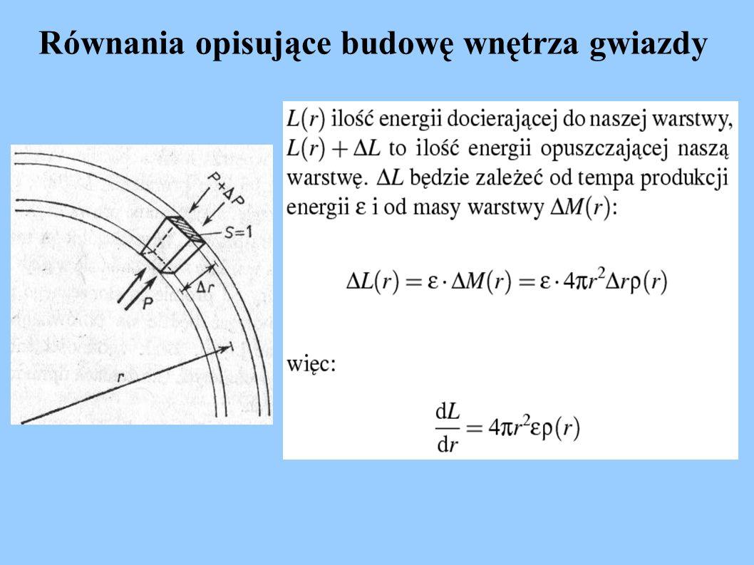 Transport energii Konwekcja Promieniowanie Przewodnictwo W gwiazdach przewodnictwo nie odgrywa prawie żadnej roli, bo współczynnik przewodnictwa gazów jest praktycznie równy zeru.