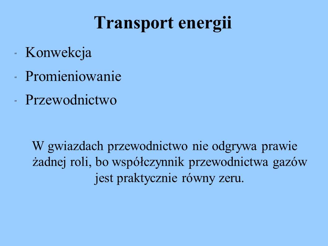 Transport energii