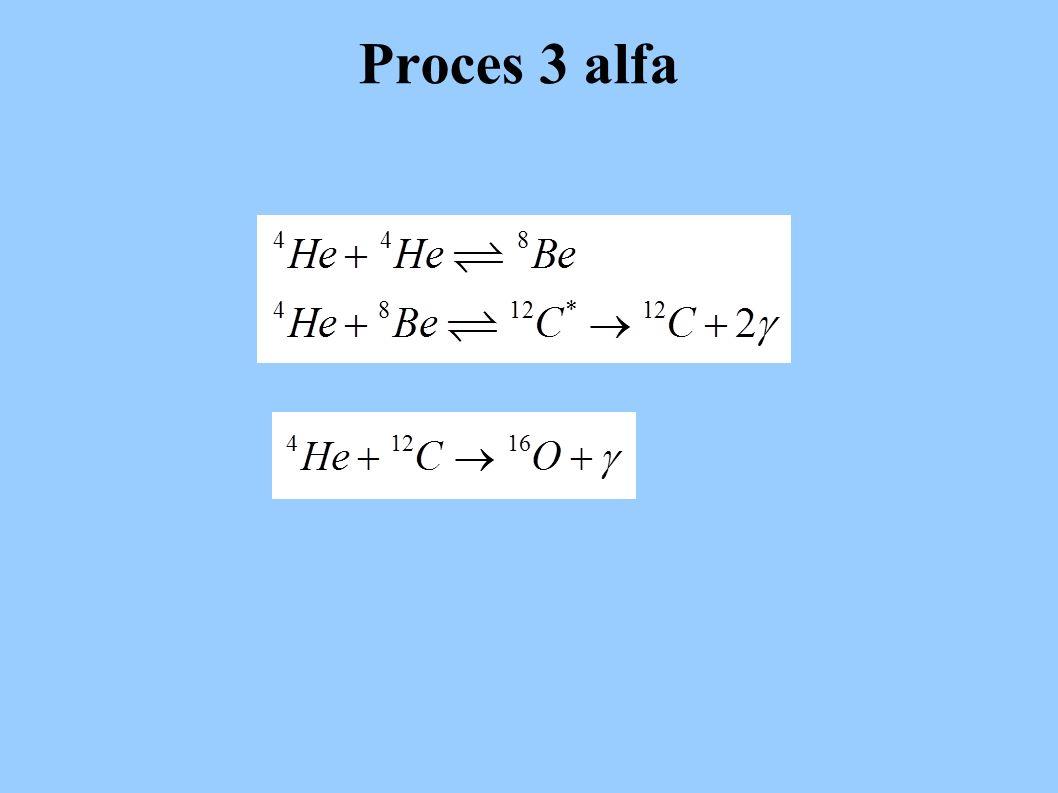 Proces 3 alfa