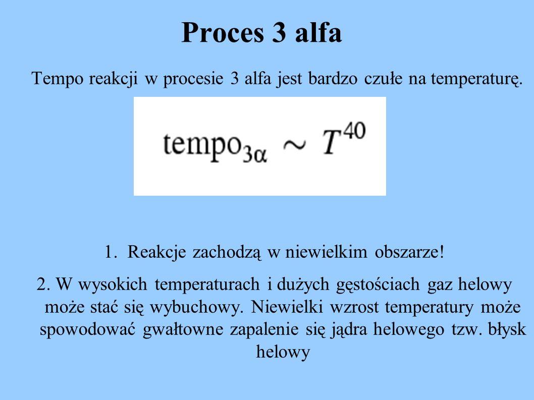 Tempo reakcji w procesie 3 alfa jest bardzo czułe na temperaturę. 1. Reakcje zachodzą w niewielkim obszarze! 2. W wysokich temperaturach i dużych gęst