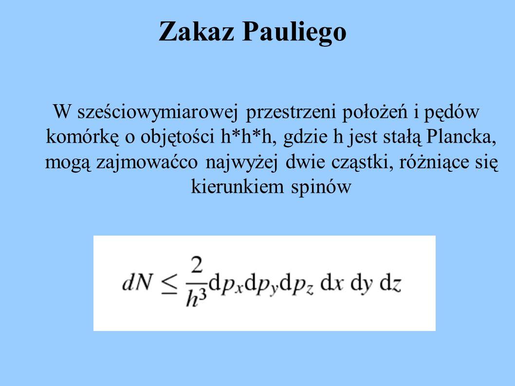 Zakaz Pauliego W sześciowymiarowej przestrzeni położeń i pędów komórkę o objętości h*h*h, gdzie h jest stałą Plancka, mogą zajmowaćco najwyżej dwie cz