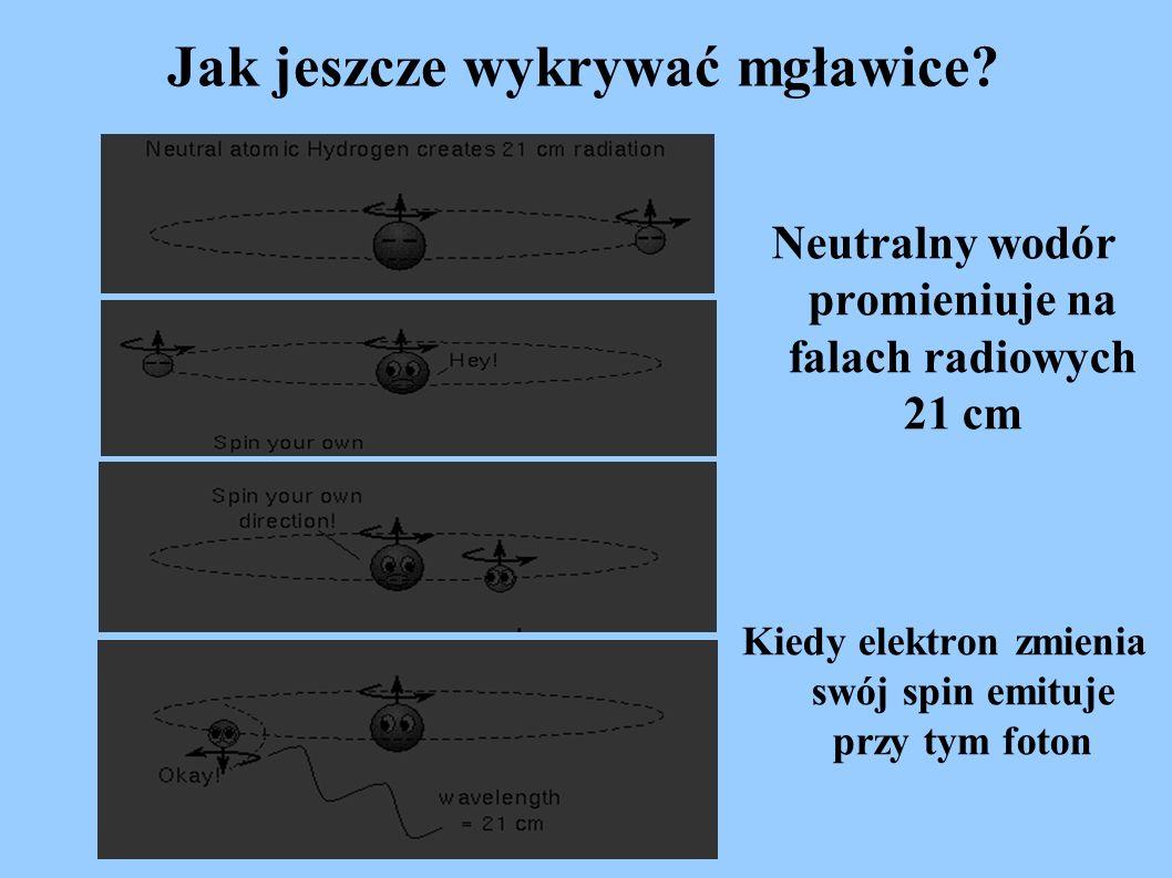 Jak jeszcze wykrywać mgławice? Neutralny wodór promieniuje na falach radiowych 21 cm Kiedy elektron zmienia swój spin emituje przy tym foton