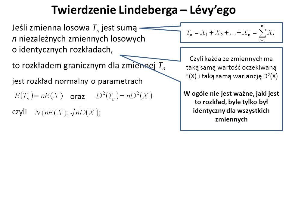 Twierdzenie Lindeberga – Lévy'ego Jeśli zmienna losowa T n jest sumą n niezależnych zmiennych losowych o identycznych rozkładach, to rozkładem granicznym dla zmiennej T n jest rozkład normalny o parametrach oraz czyli Czyli każda ze zmiennych ma taką samą wartość oczekiwaną E(X) i taką samą wariancję D 2 (X) W ogóle nie jest ważne, jaki jest to rozkład, byle tylko był identyczny dla wszystkich zmiennych