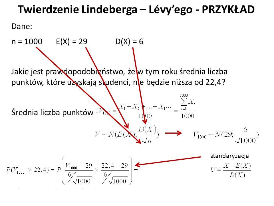 Twierdzenie Lindeberga – Lévy'ego - PRZYKŁAD Dane: n = 1000 E(X) = 29 D(X) = 6 Jakie jest prawdopodobieństwo, że w tym roku średnia liczba punktów, które uzyskają studenci, nie będzie niższa od 22,4.