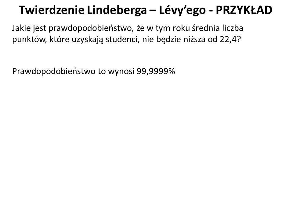 Twierdzenie Lindeberga – Lévy'ego - PRZYKŁAD Jakie jest prawdopodobieństwo, że w tym roku średnia liczba punktów, które uzyskają studenci, nie będzie niższa od 22,4.