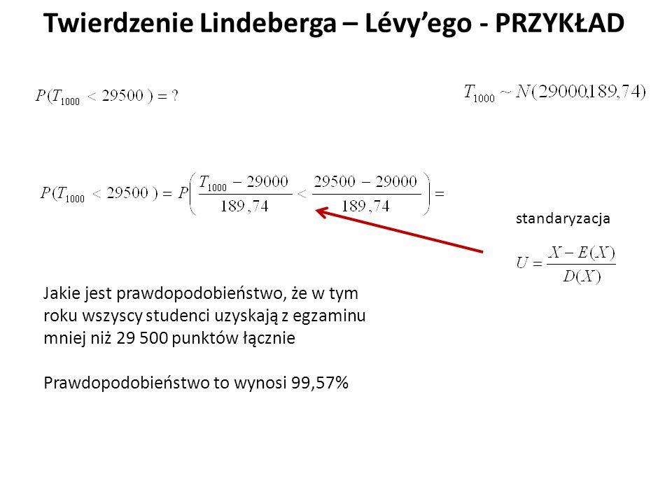 Twierdzenie Lindeberga – Lévy'ego - PRZYKŁAD standaryzacja Jakie jest prawdopodobieństwo, że w tym roku wszyscy studenci uzyskają z egzaminu mniej niż 29 500 punktów łącznie Prawdopodobieństwo to wynosi 99,57%