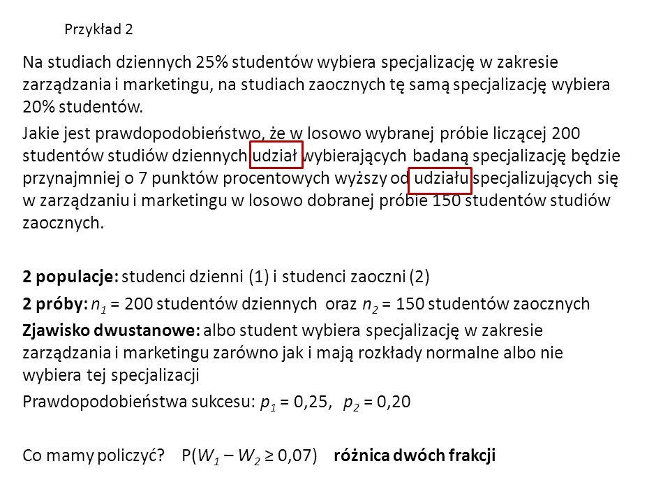 Na studiach dziennych 25% studentów wybiera specjalizację w zakresie zarządzania i marketingu, na studiach zaocznych tę samą specjalizację wybiera 20% studentów.