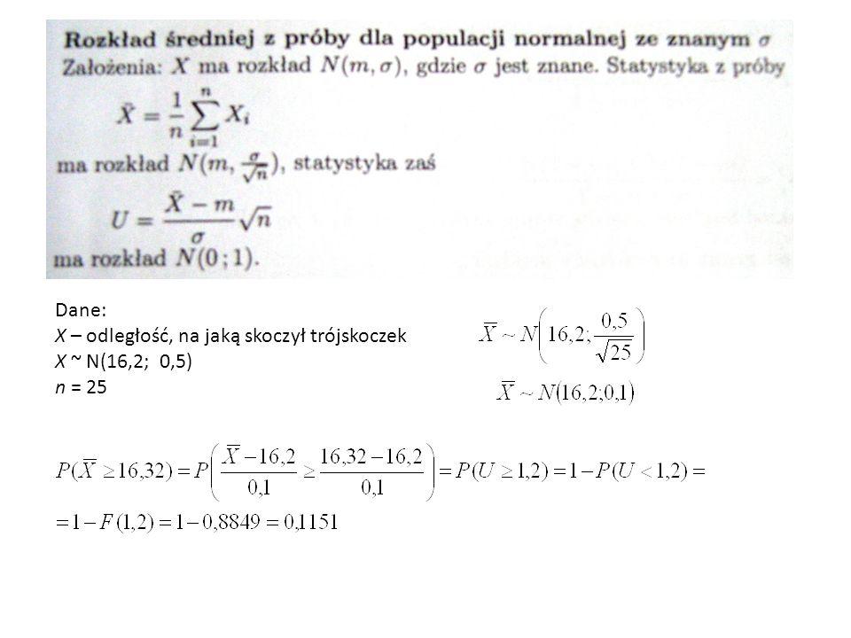 Dane: X – odległość, na jaką skoczył trójskoczek X ~ N(16,2; 0,5) n = 25