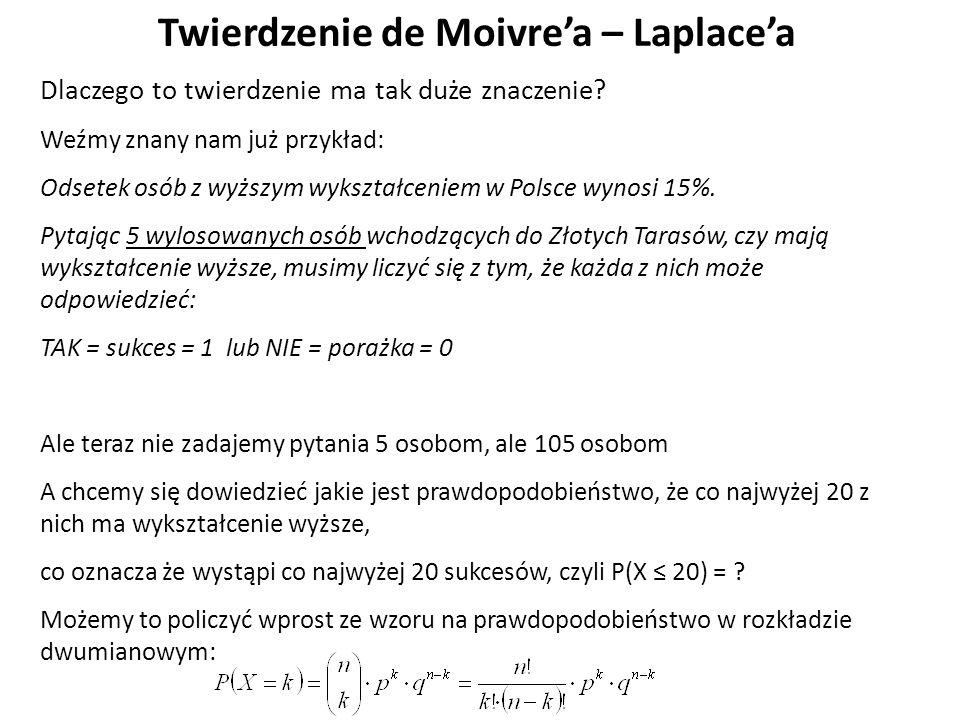 Twierdzenie de Moivre'a – Laplace'a Dlaczego to twierdzenie ma tak duże znaczenie.