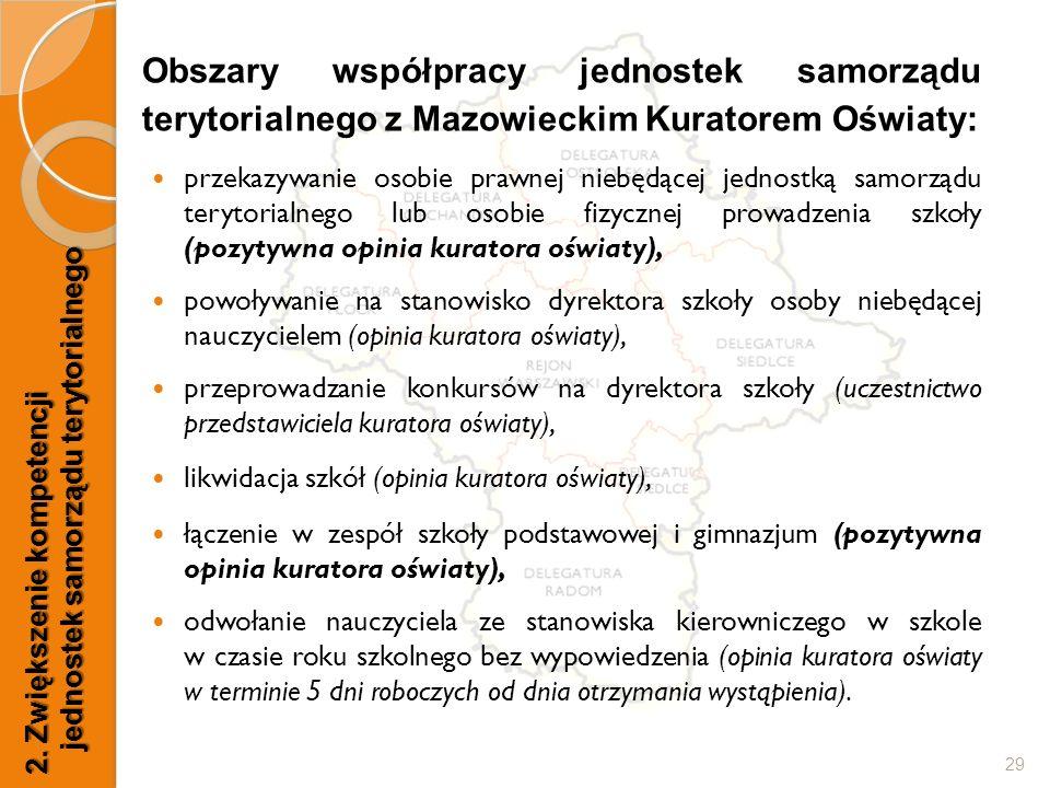 Obszary współpracy jednostek samorządu terytorialnego z Mazowieckim Kuratorem Oświaty: przekazywanie osobie prawnej niebędącej jednostką samorządu ter