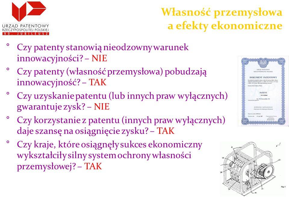 ° Czy patenty stanowią nieodzowny warunek innowacyjności? – NIE ° Czy patenty (własność przemysłowa) pobudzają innowacyjność? – TAK ° Czy uzyskanie pa