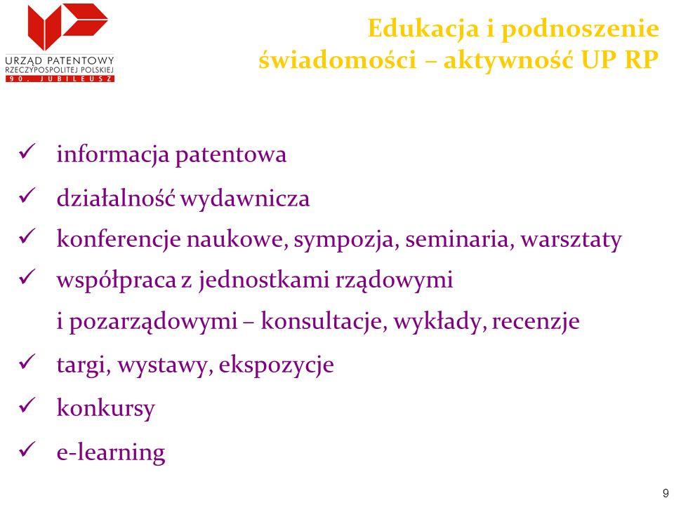 informacja patentowa działalność wydawnicza konferencje naukowe, sympozja, seminaria, warsztaty współpraca z jednostkami rządowymi i pozarządowymi – k