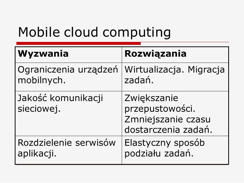 Mobile Cloud Computing: Implications and Challenges  Artykuł eksponuje podstawowe definicje związane z przetwarzaniem w chmurze obliczeniowej oraz poddaje pod dyskusję dziedziny zastosowań architektur typu mobile cloud.