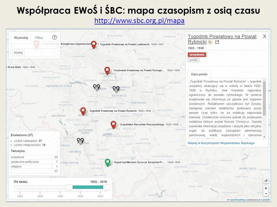 Współpraca EWoŚ i ŚBC: mapa czasopism z osią czasu http://www.sbc.org.pl/mapahttp://www.sbc.org.pl/mapa