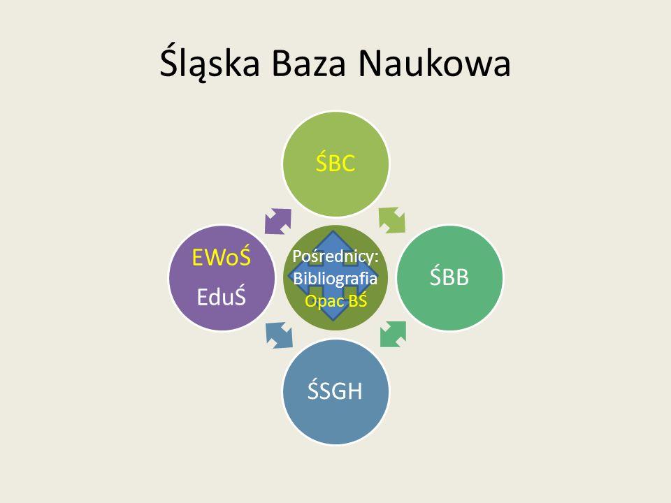 ŚBCŚBBŚSGH EWoŚ EduŚ Śląska Baza Naukowa Pośrednicy: Bibliografia Opac BŚ