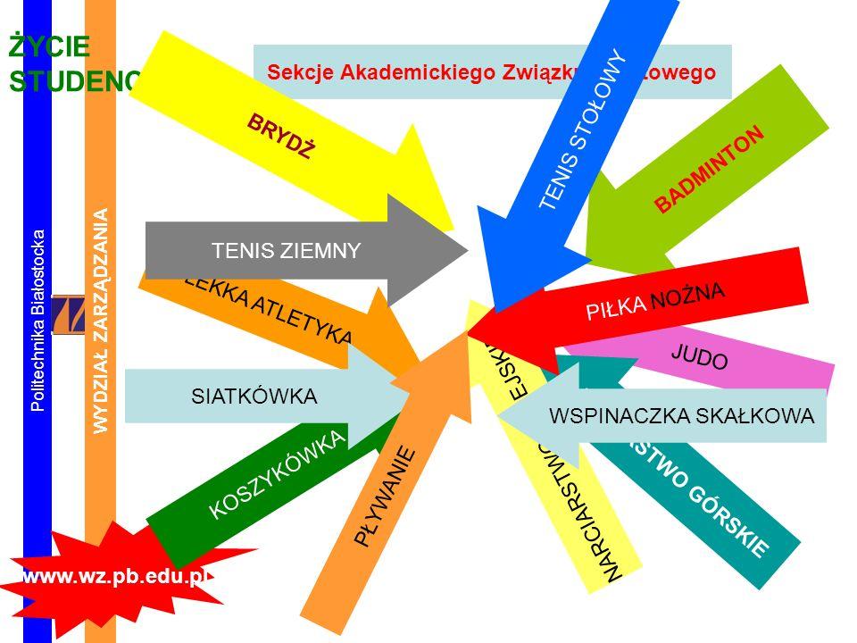 Politechnika Białostocka WYDZIAŁ ZARZĄDZANIA www.wz.pb.edu.pl ŻYCIE STUDENCKIE Sekcje Akademickiego Związku Sportowego BRYDŻ BADMINTON KOSZYKÓWKA JUDO KOLARSTWO GÓRSKIE LEKKA ATLETYKA NARCIARSTWO ALPEJSKIE PIŁKA NOŻNA SIATKÓWKA TENIS ZIEMNY TENIS STOŁOWY PŁYWANIE WSPINACZKA SKAŁKOWA