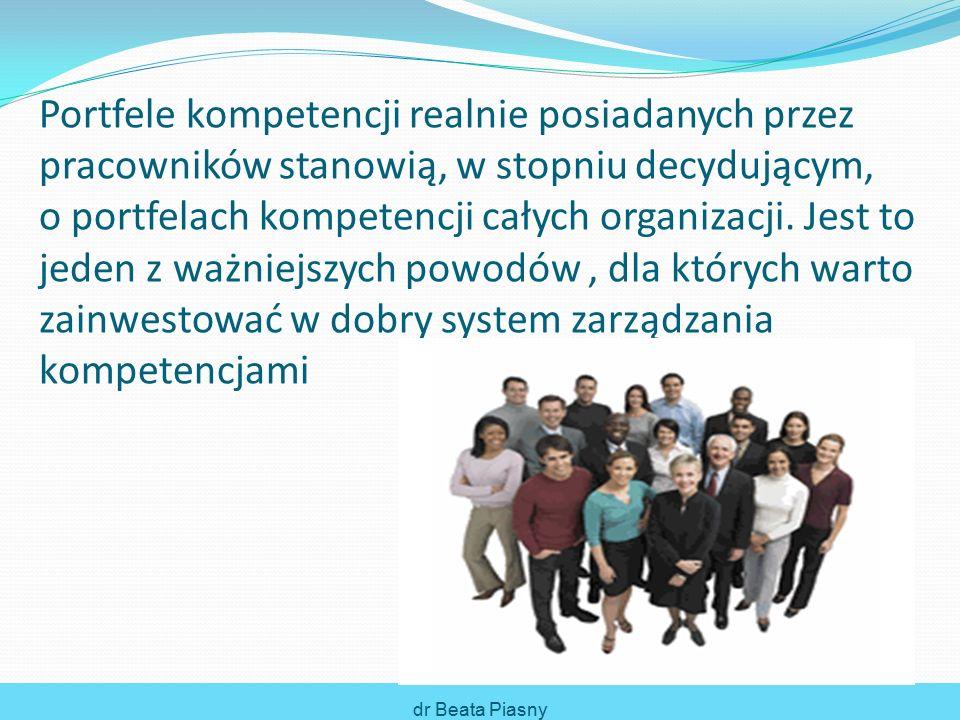 Portfele kompetencji realnie posiadanych przez pracowników stanowią, w stopniu decydującym, o portfelach kompetencji całych organizacji.