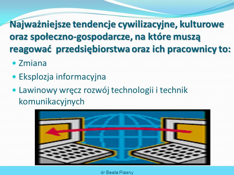 Najważniejsze tendencje cywilizacyjne, kulturowe oraz społeczno-gospodarcze, na które muszą reagować przedsiębiorstwa oraz ich pracownicy to: Zmiana Eksplozja informacyjna Lawinowy wręcz rozwój technologii i technik komunikacyjnych dr Beata Piasny