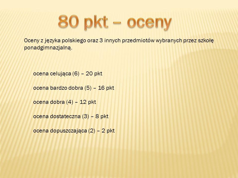 Oceny z języka polskiego oraz 3 innych przedmiotów wybranych przez szkołę ponadgimnazjalną.