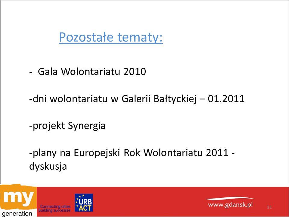 Pozostałe tematy: - Gala Wolontariatu 2010 -dni wolontariatu w Galerii Bałtyckiej – 01.2011 -projekt Synergia -plany na Europejski Rok Wolontariatu 2011 - dyskusja 11