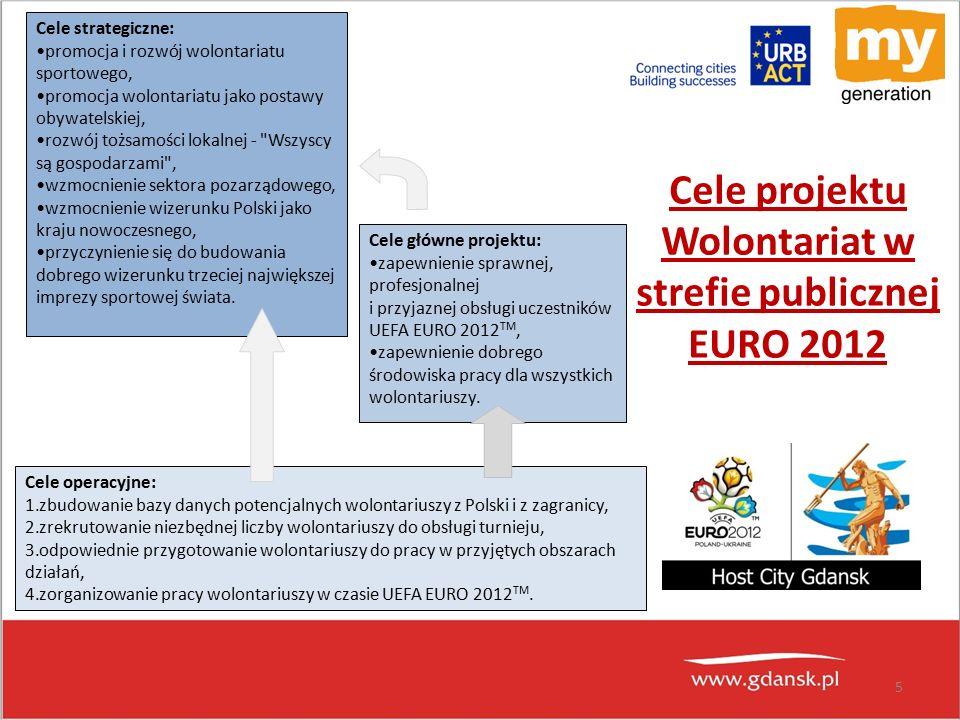 Cele projektu Wolontariat w strefie publicznej EURO 2012 5 Cele operacyjne: 1.zbudowanie bazy danych potencjalnych wolontariuszy z Polski i z zagranicy, 2.zrekrutowanie niezbędnej liczby wolontariuszy do obsługi turnieju, 3.odpowiednie przygotowanie wolontariuszy do pracy w przyjętych obszarach działań, 4.zorganizowanie pracy wolontariuszy w czasie UEFA EURO 2012 TM.