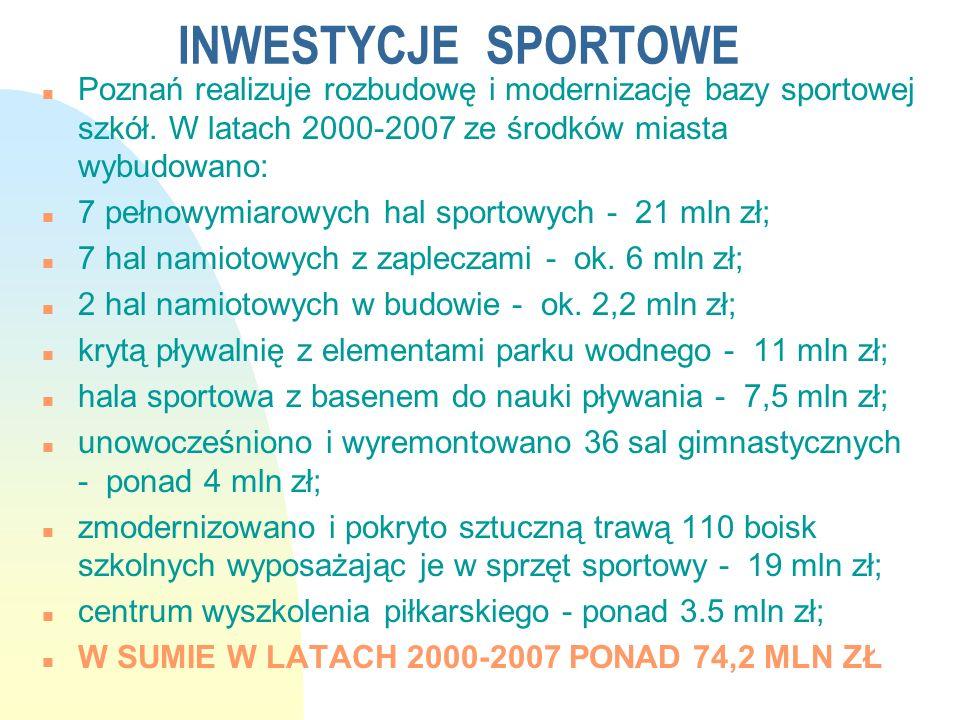 INWESTYCJE SPORTOWE n Poznań na realizację n rozbudowy i modernizacji n bazy sportowej szkół n w latach 2000-2007 n przeznaczył kwotę ponad n 74,2 MLN ZŁ