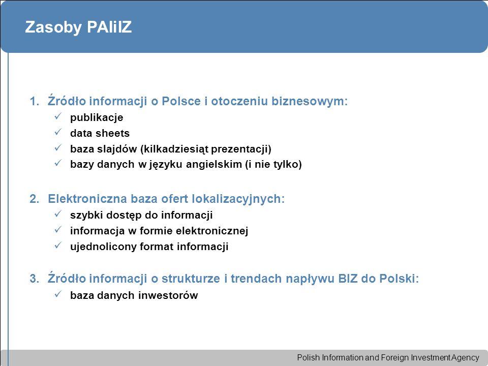 Polish Information and Foreign Investment Agency Zasoby PAIiIZ 1.Źródło informacji o Polsce i otoczeniu biznesowym: publikacje data sheets baza slajdó