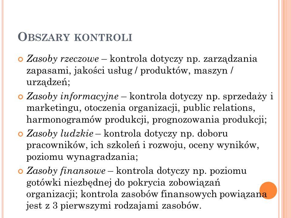 O BSZARY KONTROLI Zasoby rzeczowe – kontrola dotyczy np.