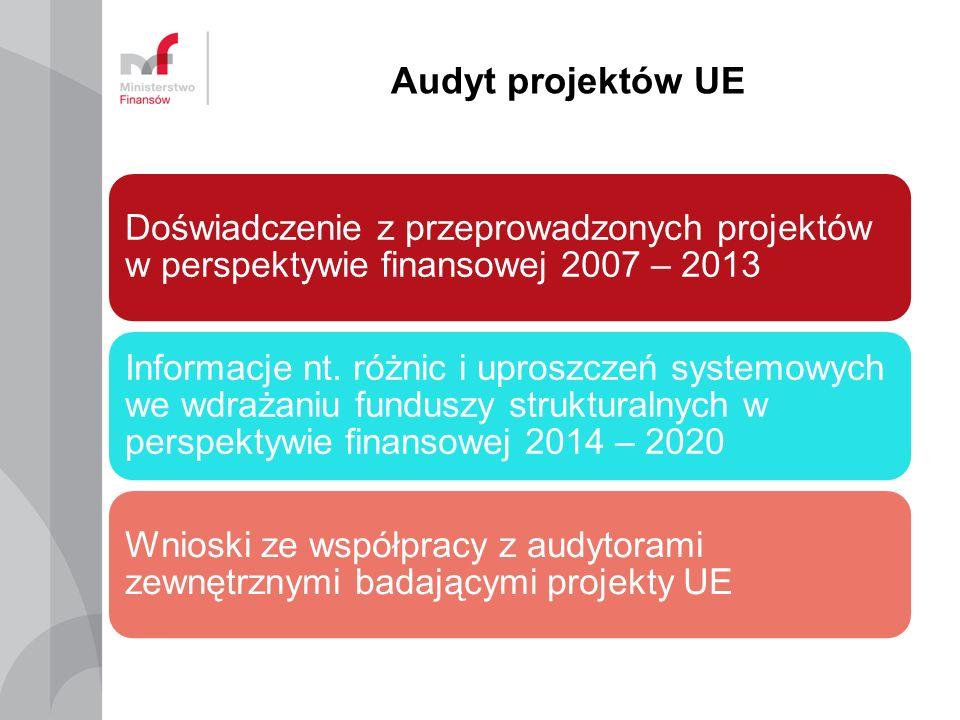 Audyt projektów UE Doświadczenie z przeprowadzonych projektów w perspektywie finansowej 2007 – 2013 Informacje nt.